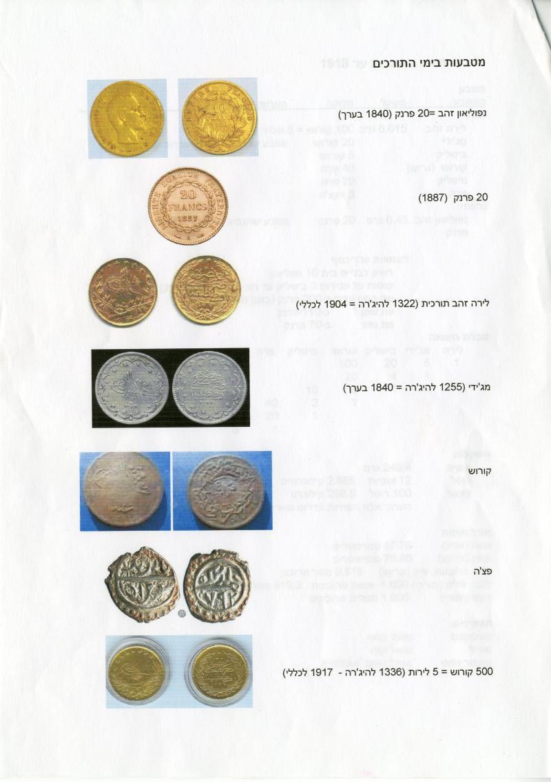 המטבעות התורכים
